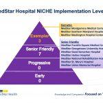 Seberapa Tepat Anda Memasarkan Produk atau Program Niche Anda?